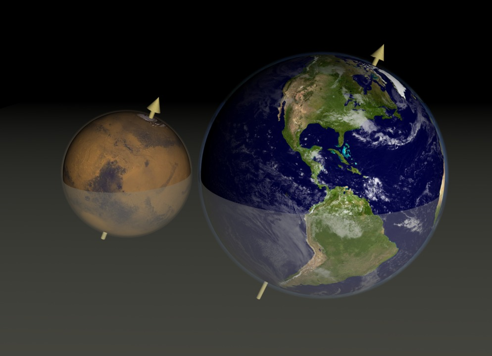 mars compared to earth - 994×720