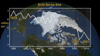 Link to Recent Story entitled: Sea Ice Yearly Minimum 1979-2011 (SSMI data)