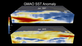 Link to Recent Story entitled: El Niño: GMAO Daily Sea Surface Temperature Anomaly from 1997/1998 and 2015/2016