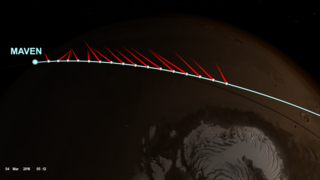 Link to Recent Story entitled: Mars Upper Level Winds Observed by MAVEN - Visualizations