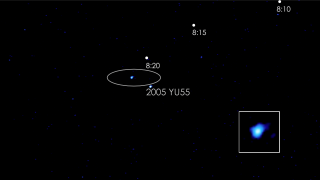 Link to Recent Story entitled: Swift Captures Flyby of Asteroid 2005 YU55