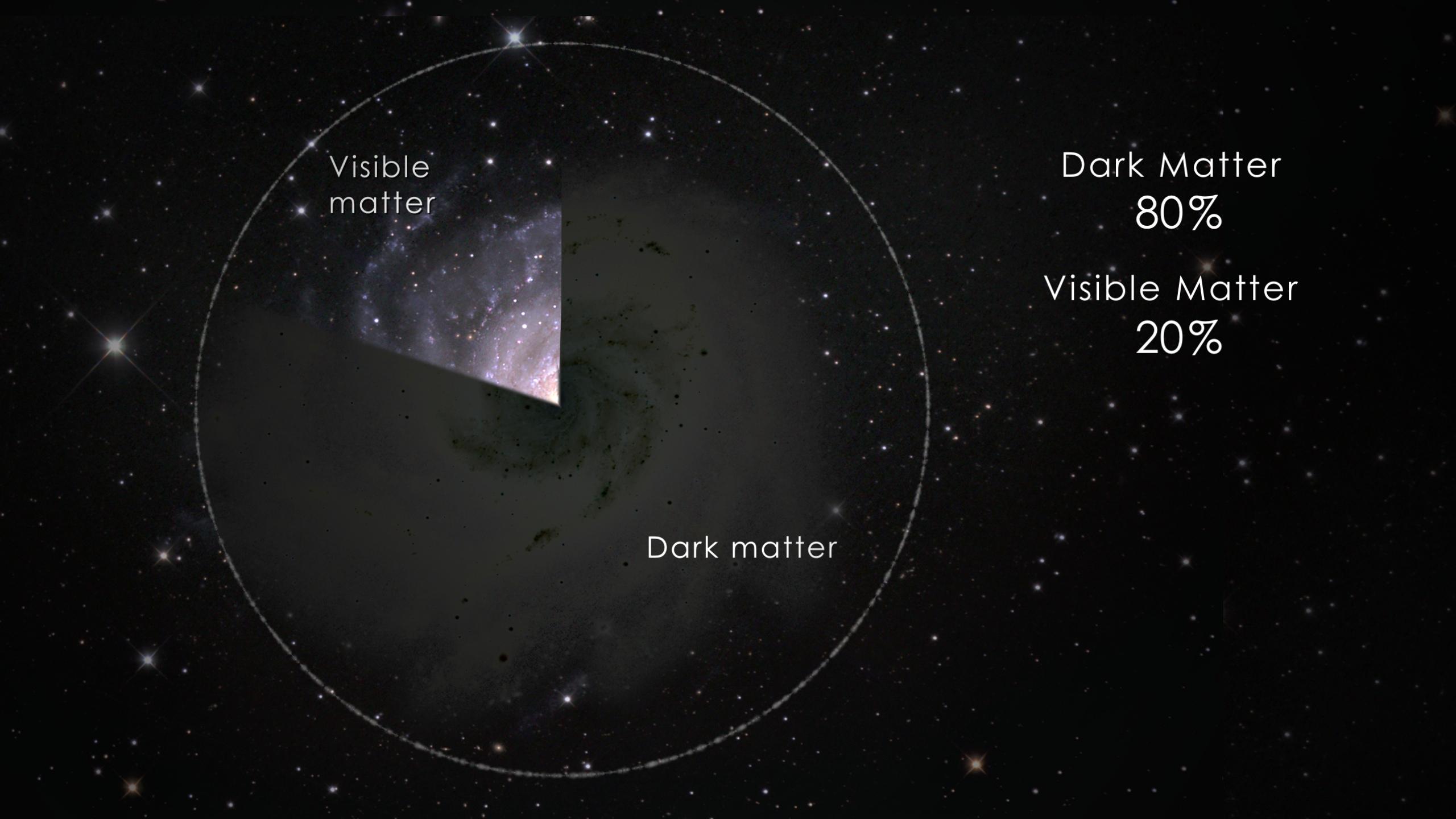 nasa galaxy chart - photo #14
