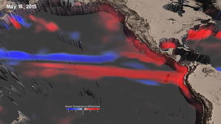 Link to Popular Story entitled: A 3D Look at the 2015 El Niño