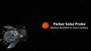 Link to Recent Story entitled: Parker Solar Probe Path Across Sun's Surface